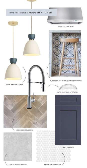 The Customer Journey for Kitchen Renovation, Rustic meet modern kitchen moodboard